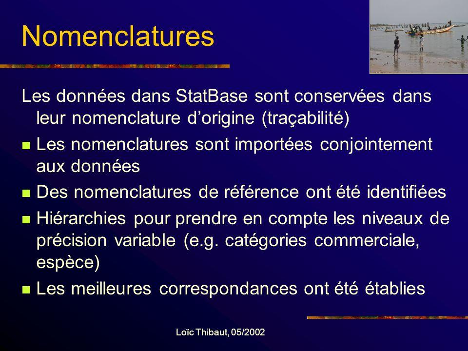Côte dIvoire - CRO - PI Capitaines Nomenclature de référence Guinée - CNSHB - PI Petit capitaine Sénégal - CRODT - PI Capitaines Loïc Thibaut, 05/2002