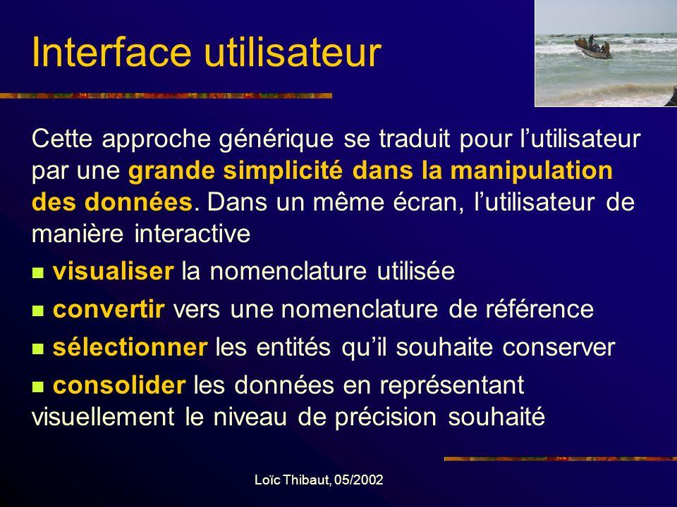 Loïc Thibaut, 05/2002 Intégration et compatibilité Approche générique de linformation Importer les données dans leur nomenclature dorigine Permettre la conversion de nomenclature Compilation à des niveaux de précision variables Procédures de conversion des unités Véhiculer la méta-information sur les traitements effectués