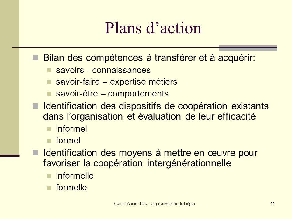 Cornet Annie- Hec - Ulg (Université de Liège)11 Plans daction Bilan des compétences à transférer et à acquérir: savoirs - connaissances savoir-faire –