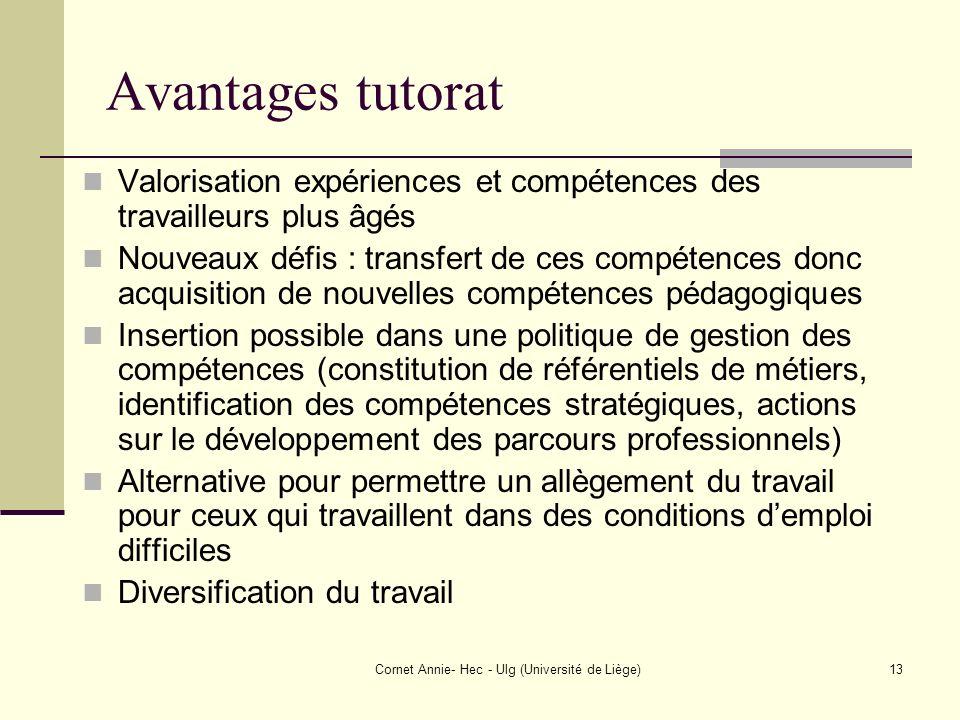 Cornet Annie- Hec - Ulg (Université de Liège)13 Avantages tutorat Valorisation expériences et compétences des travailleurs plus âgés Nouveaux défis :