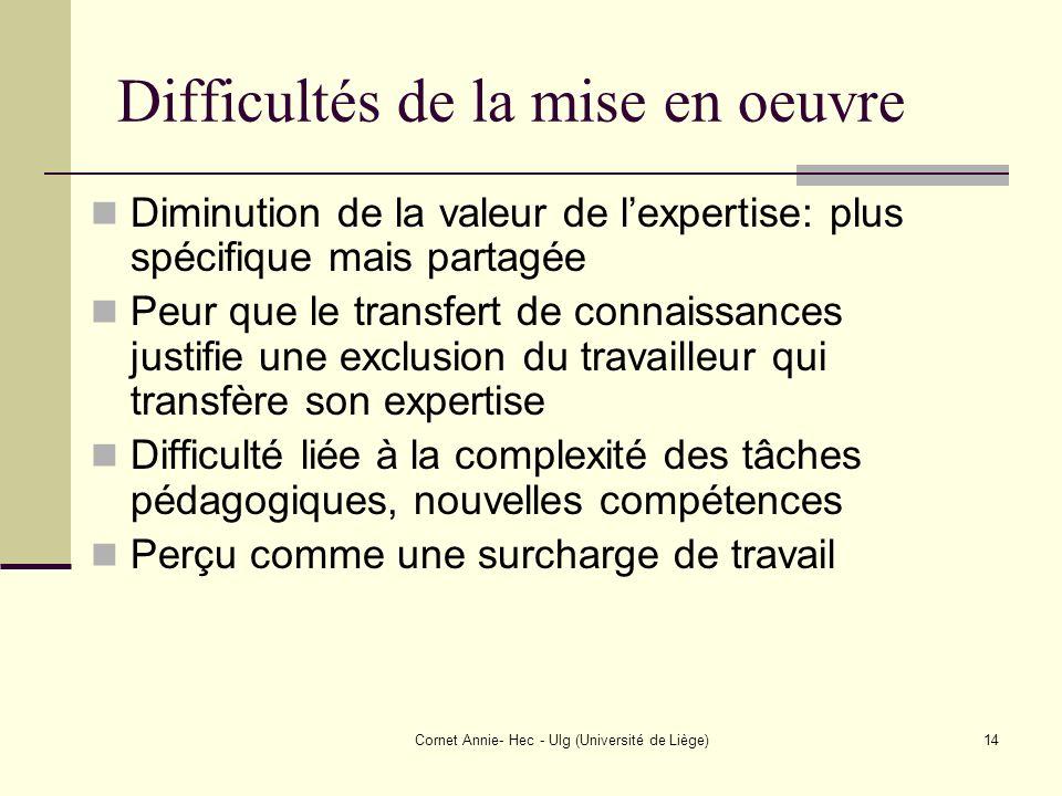 Cornet Annie- Hec - Ulg (Université de Liège)14 Difficultés de la mise en oeuvre Diminution de la valeur de lexpertise: plus spécifique mais partagée