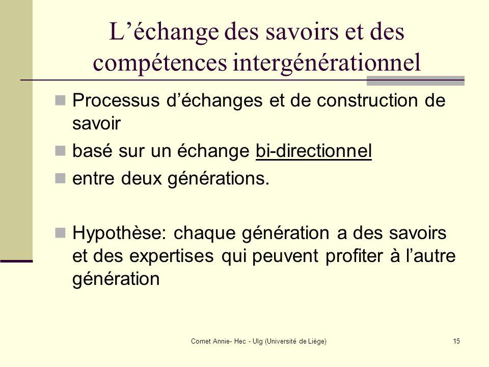 Cornet Annie- Hec - Ulg (Université de Liège)15 Léchange des savoirs et des compétences intergénérationnel Processus déchanges et de construction de s