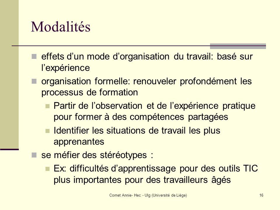 Cornet Annie- Hec - Ulg (Université de Liège)16 Modalités effets dun mode dorganisation du travail: basé sur lexpérience organisation formelle: renouv