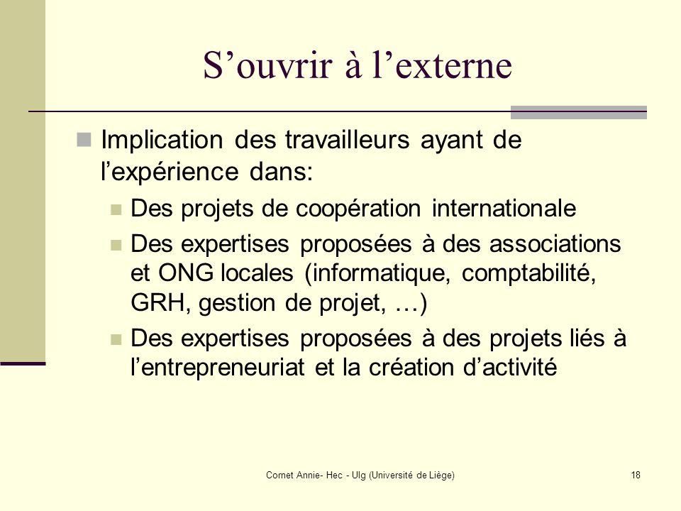 Cornet Annie- Hec - Ulg (Université de Liège)18 Souvrir à lexterne Implication des travailleurs ayant de lexpérience dans: Des projets de coopération