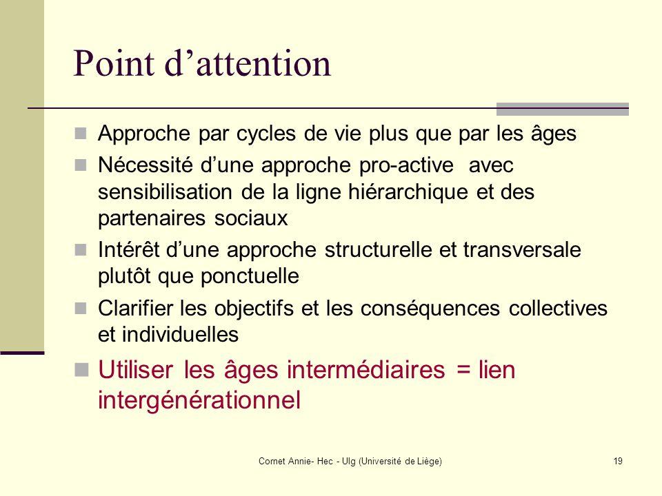 Cornet Annie- Hec - Ulg (Université de Liège)19 Point dattention Approche par cycles de vie plus que par les âges Nécessité dune approche pro-active a