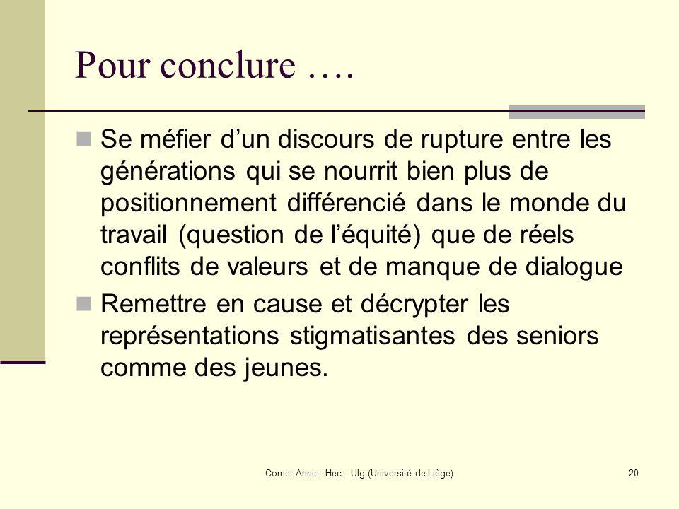 Cornet Annie- Hec - Ulg (Université de Liège)20 Pour conclure …. Se méfier dun discours de rupture entre les générations qui se nourrit bien plus de p