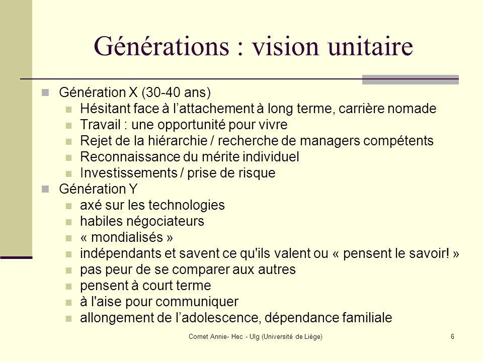 Cornet Annie- Hec - Ulg (Université de Liège)6 Générations : vision unitaire Génération X (30-40 ans) Hésitant face à lattachement à long terme, carri