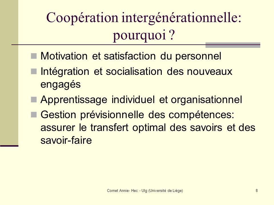 Cornet Annie- Hec - Ulg (Université de Liège)8 Coopération intergénérationnelle: pourquoi ? Motivation et satisfaction du personnel Intégration et soc