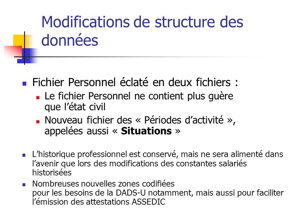 Modifications de structure des données Fichier Personnel éclaté en deux fichiers : Le fichier Personnel ne contient plus guère que létat civil Nouveau