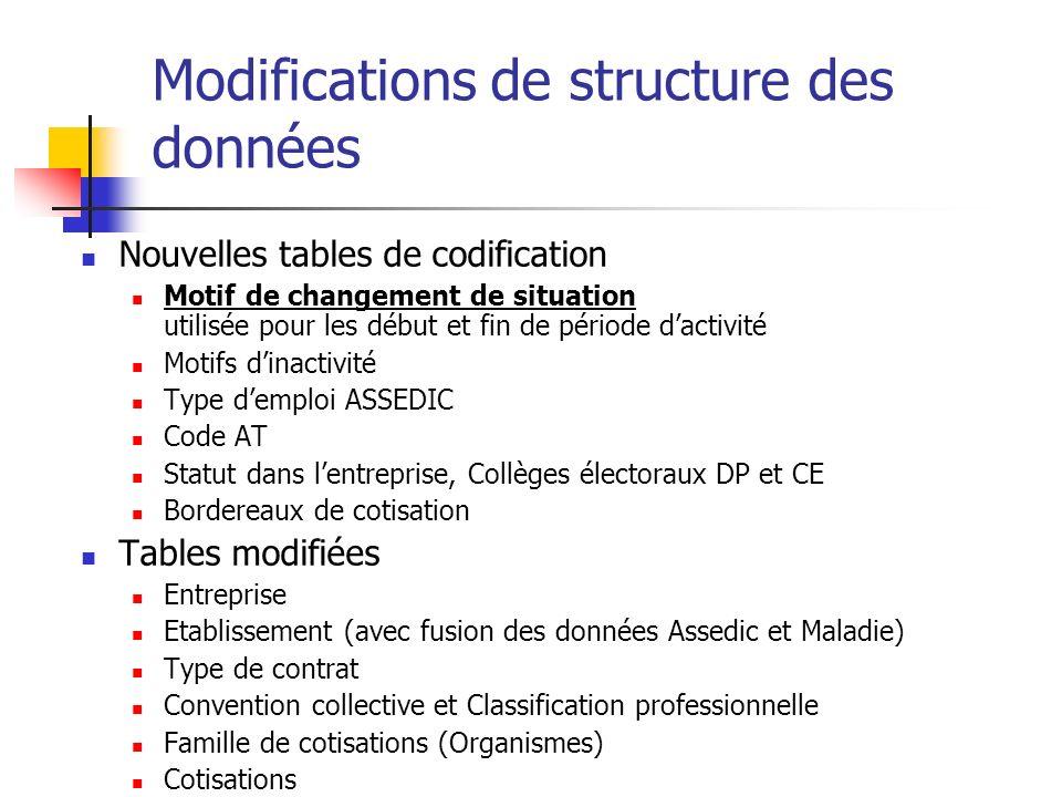 Modifications de structure des données Nouvelles tables de codification Motif de changement de situation utilisée pour les début et fin de période dac