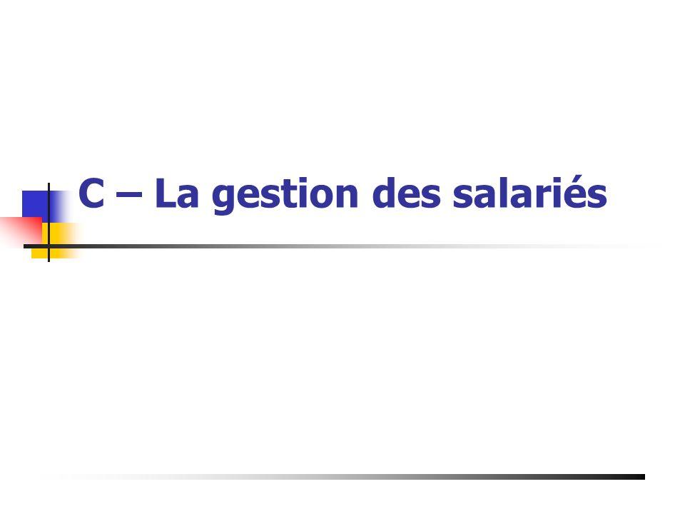 C – La gestion des salariés Présentation du 19 Mai 2003 à Bourg de Péage