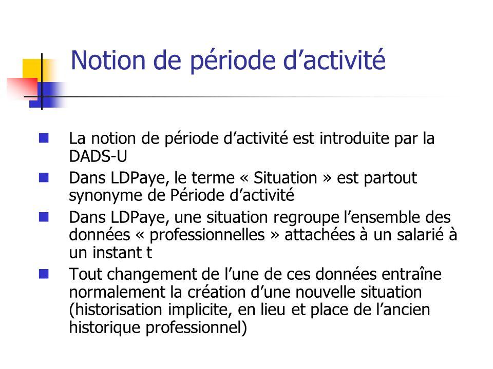 Notion de période dactivité La notion de période dactivité est introduite par la DADS-U Dans LDPaye, le terme « Situation » est partout synonyme de Pé