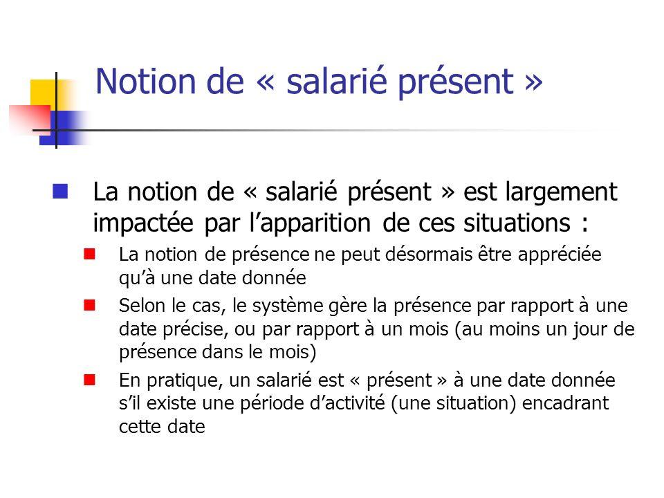 Notion de « salarié présent » La notion de « salarié présent » est largement impactée par lapparition de ces situations : La notion de présence ne peu