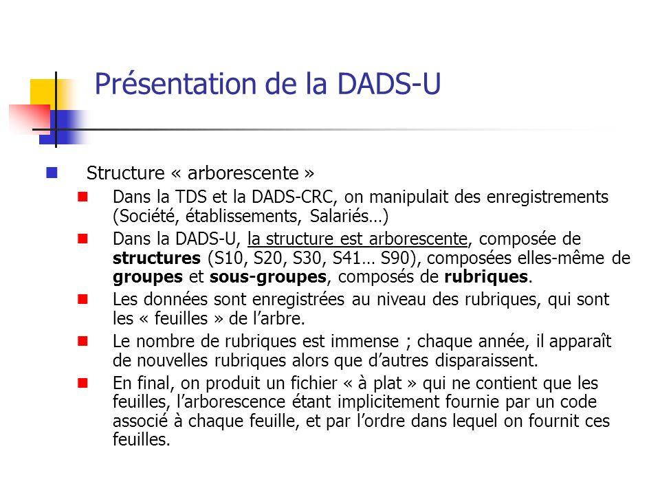 Présentation de la DADS-U Structure « arborescente » Dans la TDS et la DADS-CRC, on manipulait des enregistrements (Société, établissements, Salariés…