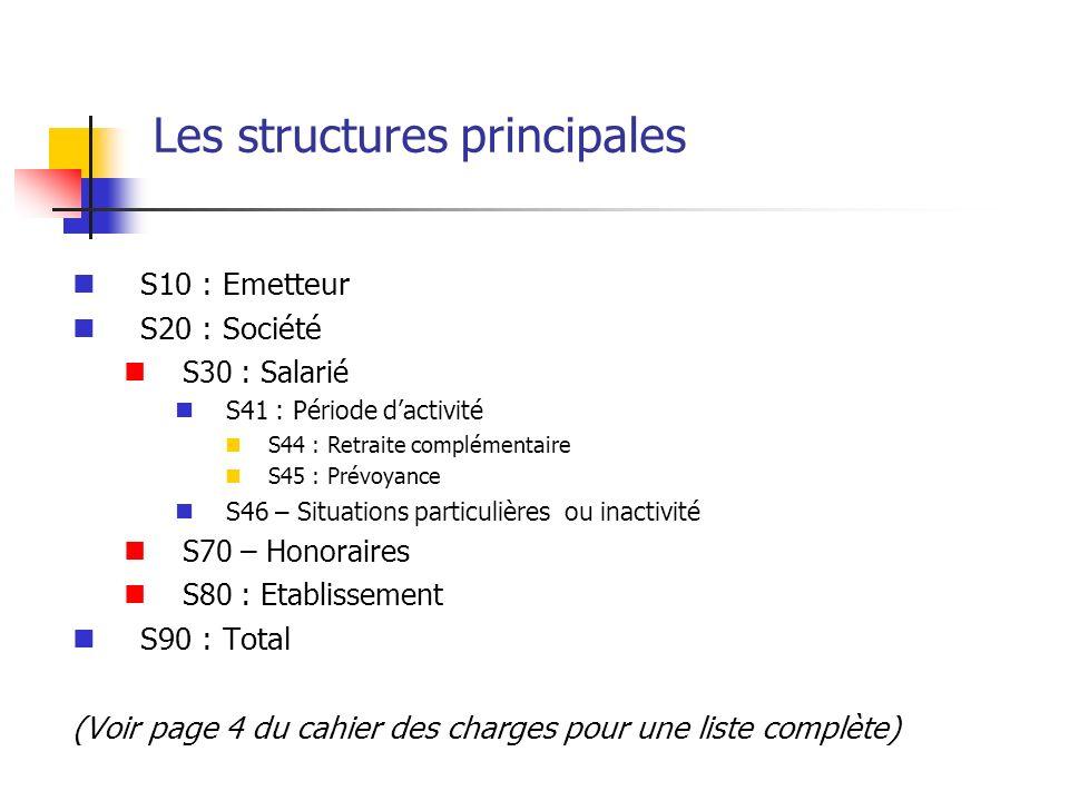 S10 : Emetteur S20 : Société S30 : Salarié S41 : Période dactivité S44 : Retraite complémentaire S45 : Prévoyance S46 – Situations particulières ou in