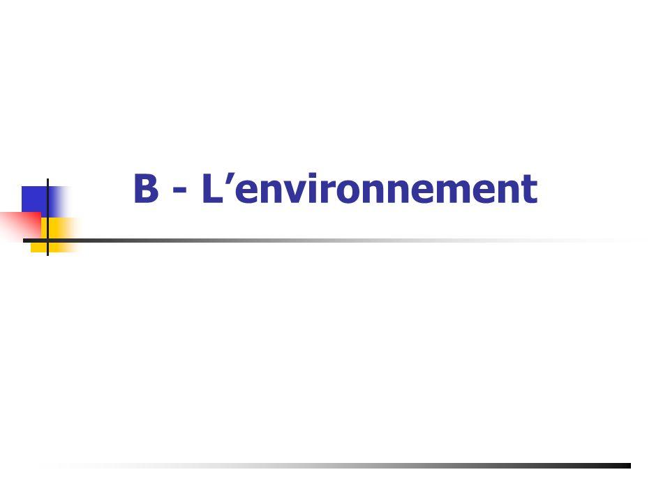B - Lenvironnement Présentation du 19 Mai 2003 à Bourg de Péage