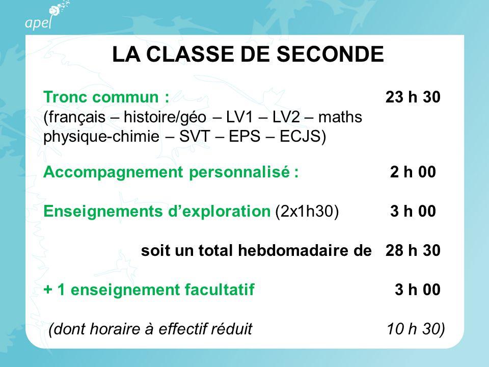 LA CLASSE DE SECONDE Tronc commun :23 h 30 (français – histoire/géo – LV1 – LV2 – maths physique-chimie – SVT – EPS – ECJS) Accompagnement personnalis