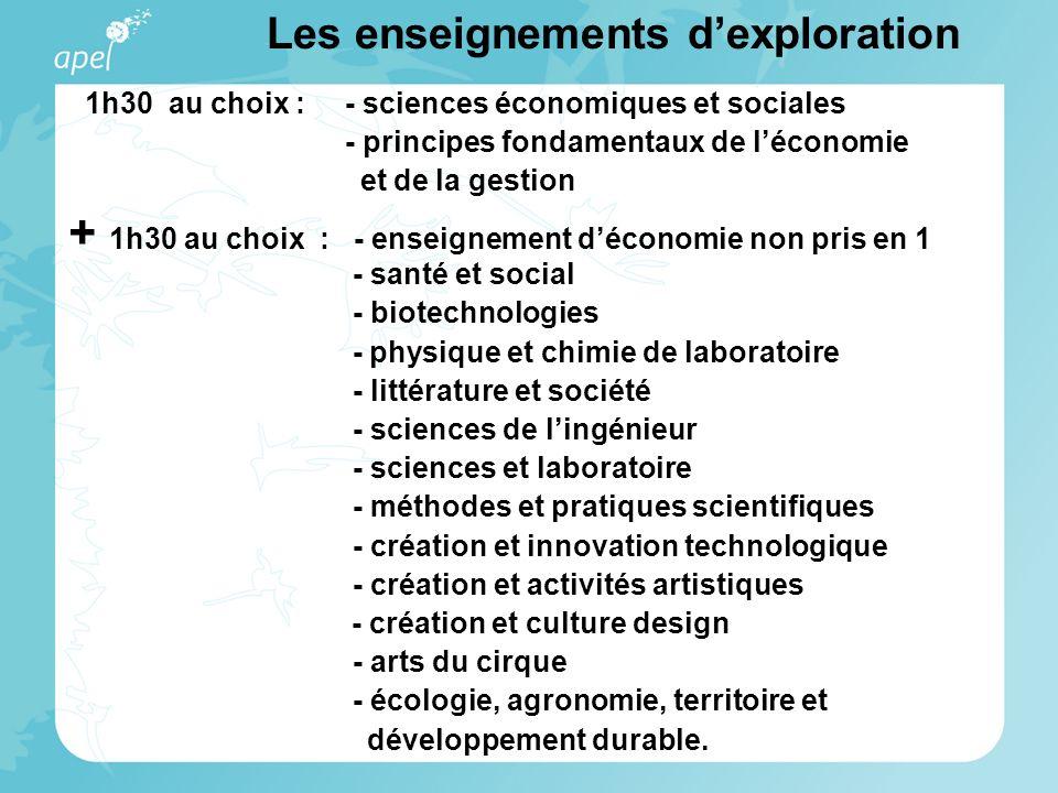 1h30 au choix : - sciences économiques et sociales - principes fondamentaux de léconomie et de la gestion + 1h30 au choix : - enseignement déconomie n