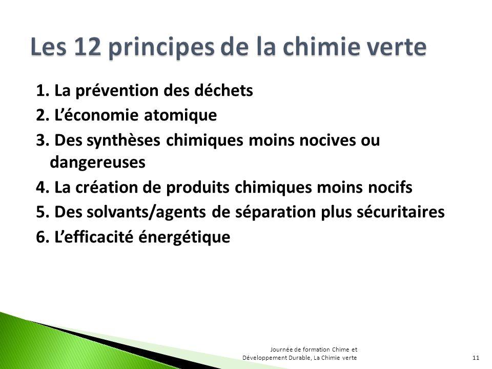 1. La prévention des déchets 2. Léconomie atomique 3. Des synthèses chimiques moins nocives ou dangereuses 4. La création de produits chimiques moins