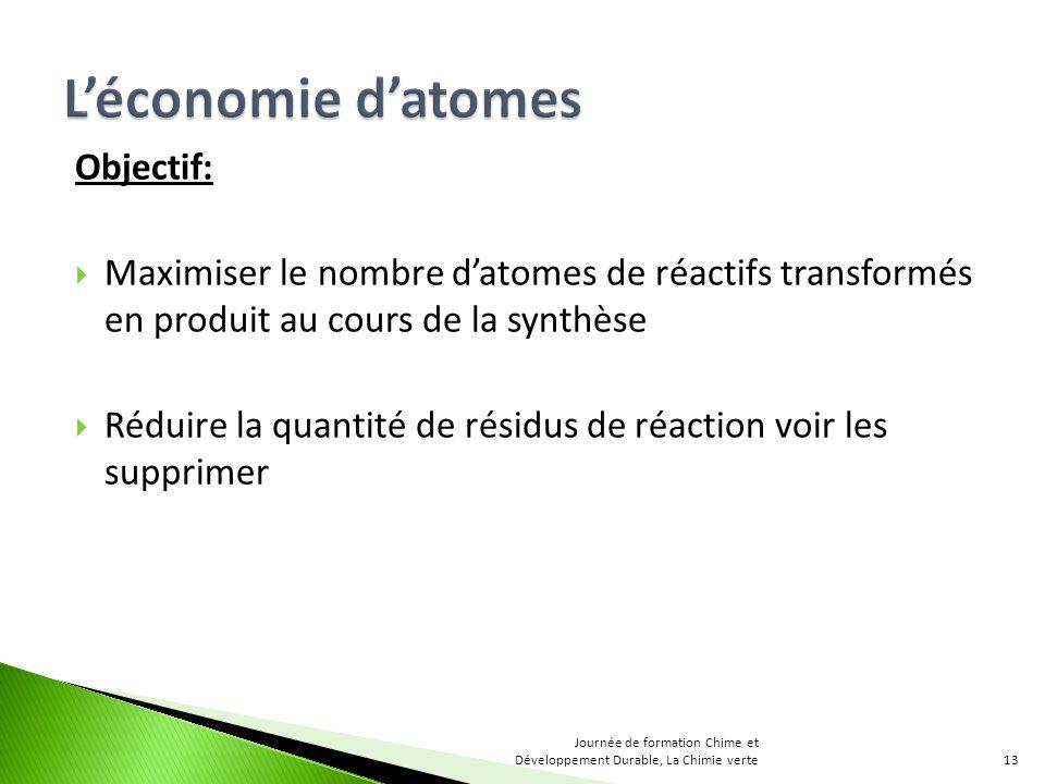Objectif: Maximiser le nombre datomes de réactifs transformés en produit au cours de la synthèse Réduire la quantité de résidus de réaction voir les supprimer 13 Journée de formation Chime et Développement Durable, La Chimie verte