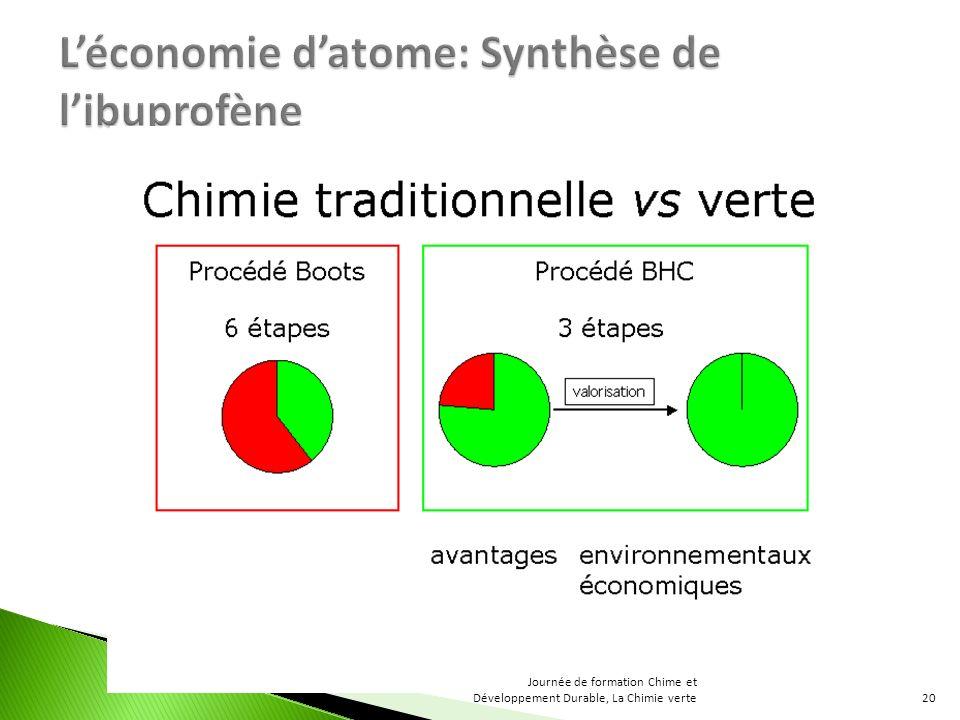 20 Journée de formation Chime et Développement Durable, La Chimie verte
