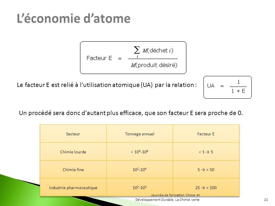 Le facteur E est relié à l'utilisation atomique (UA) par la relation : Un procédé sera donc d'autant plus efficace, que son facteur E sera proche de 0