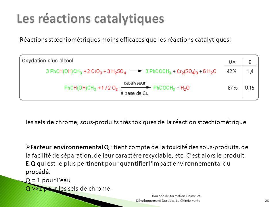 Réactions stœchiométriques moins efficaces que les réactions catalytiques: les sels de chrome, sous-produits très toxiques de la réaction stœchiométrique Facteur environnemental Q : tient compte de la toxicité des sous-produits, de la facilité de séparation, de leur caractère recyclable, etc.