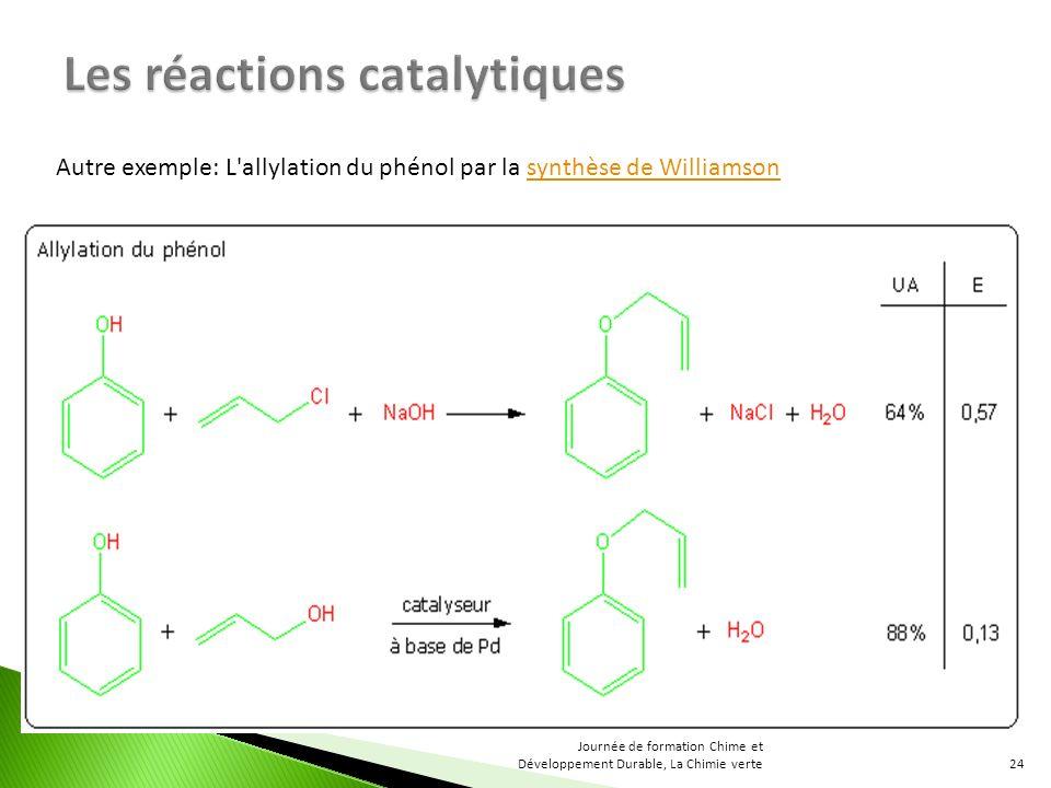 Autre exemple: L'allylation du phénol par la synthèse de Williamsonsynthèse de Williamson 24 Journée de formation Chime et Développement Durable, La C