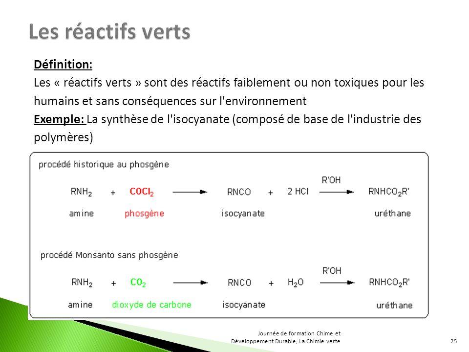Définition: Les « réactifs verts » sont des réactifs faiblement ou non toxiques pour les humains et sans conséquences sur l environnement Exemple: La synthèse de l isocyanate (composé de base de l industrie des polymères) 25 Journée de formation Chime et Développement Durable, La Chimie verte