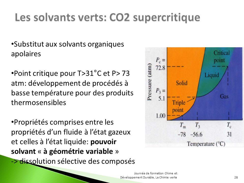 Substitut aux solvants organiques apolaires Point critique pour T>31°C et P> 73 atm: développement de procédés à basse température pour des produits t