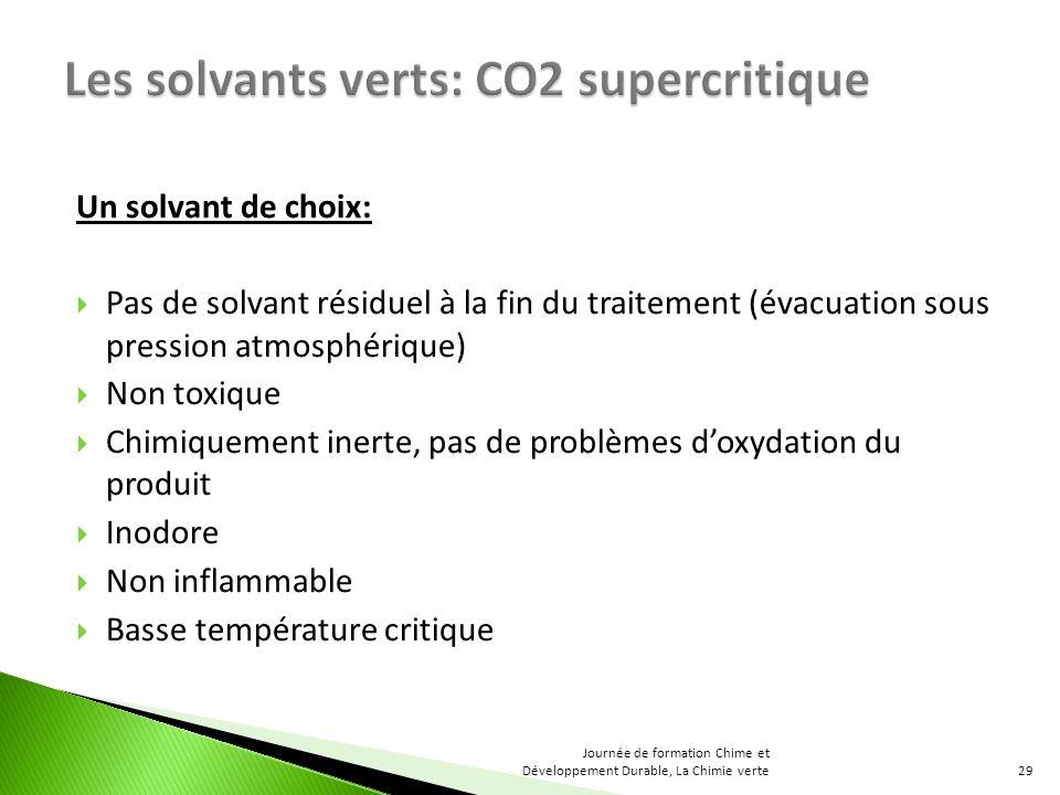 Un solvant de choix: Pas de solvant résiduel à la fin du traitement (évacuation sous pression atmosphérique) Non toxique Chimiquement inerte, pas de p