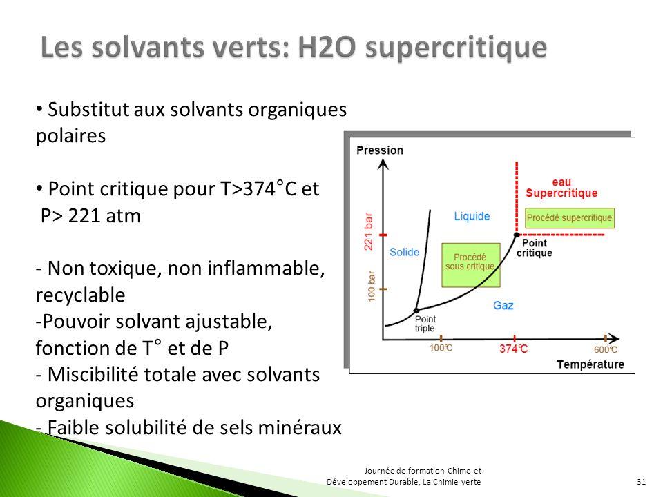 Substitut aux solvants organiques polaires Point critique pour T>374°C et P> 221 atm - Non toxique, non inflammable, recyclable -Pouvoir solvant ajustable, fonction de T° et de P - Miscibilité totale avec solvants organiques - Faible solubilité de sels minéraux 31 Journée de formation Chime et Développement Durable, La Chimie verte
