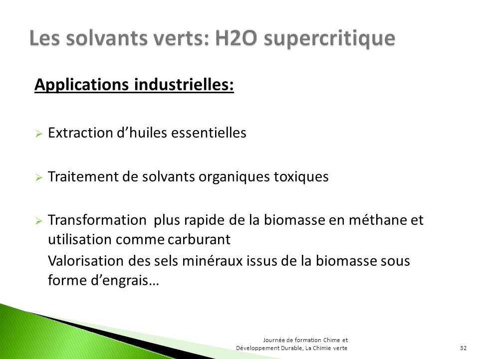 Applications industrielles: Extraction dhuiles essentielles Traitement de solvants organiques toxiques Transformation plus rapide de la biomasse en mé