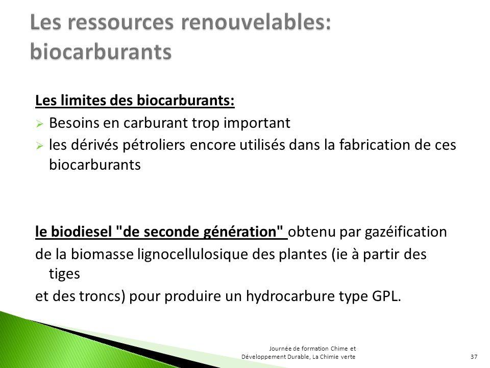 Les limites des biocarburants: Besoins en carburant trop important les dérivés pétroliers encore utilisés dans la fabrication de ces biocarburants le biodiesel de seconde génération obtenu par gazéification de la biomasse lignocellulosique des plantes (ie à partir des tiges et des troncs) pour produire un hydrocarbure type GPL.