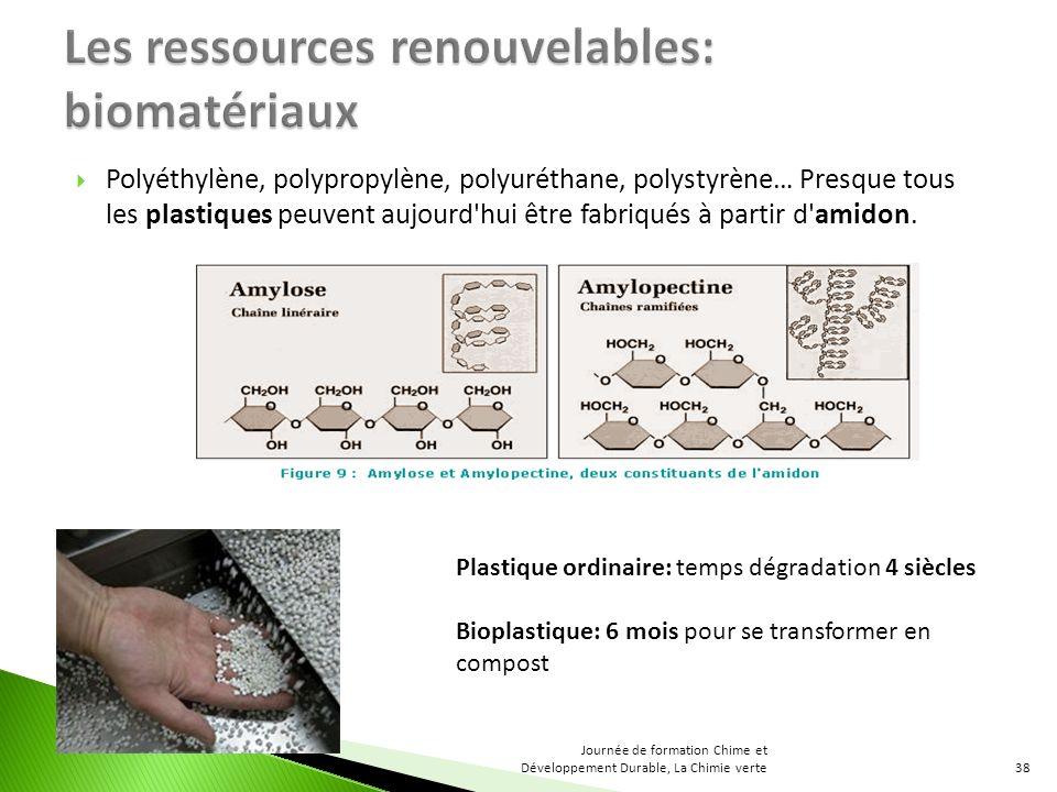 Polyéthylène, polypropylène, polyuréthane, polystyrène… Presque tous les plastiques peuvent aujourd hui être fabriqués à partir d amidon.