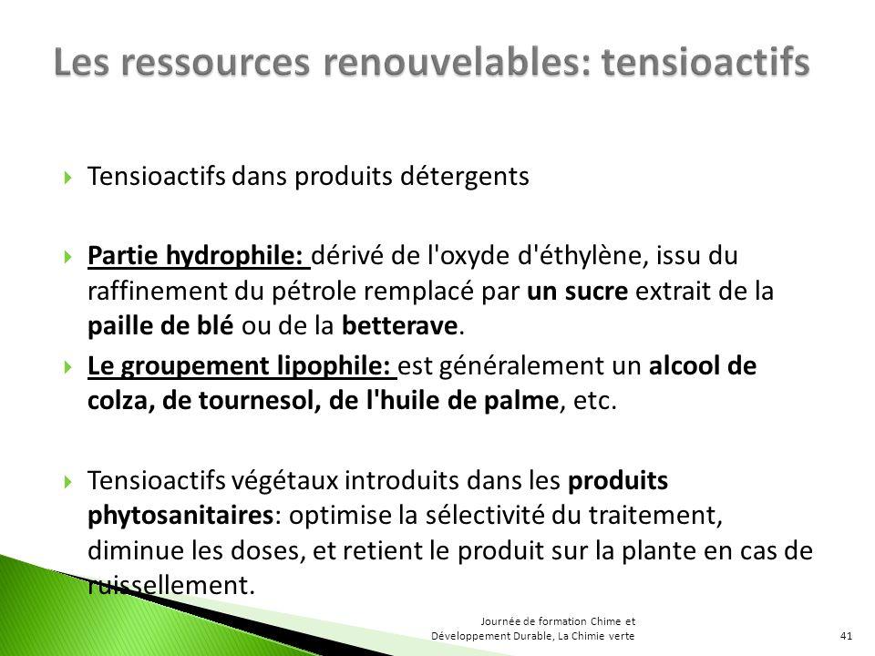 Tensioactifs dans produits détergents Partie hydrophile: dérivé de l oxyde d éthylène, issu du raffinement du pétrole remplacé par un sucre extrait de la paille de blé ou de la betterave.