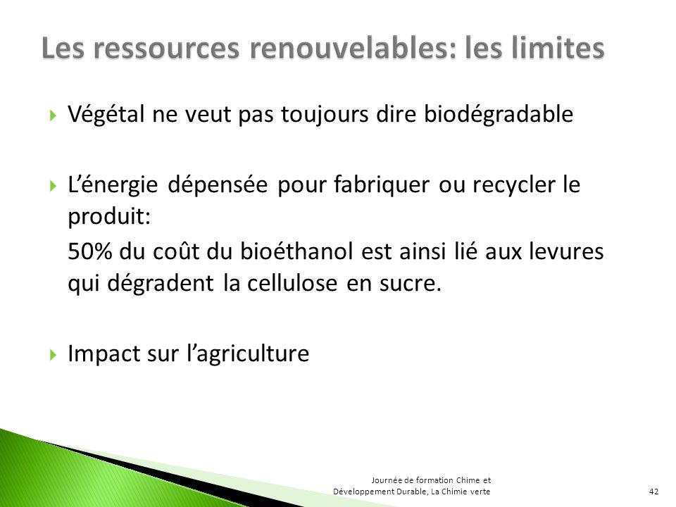 Végétal ne veut pas toujours dire biodégradable Lénergie dépensée pour fabriquer ou recycler le produit: 50% du coût du bioéthanol est ainsi lié aux levures qui dégradent la cellulose en sucre.