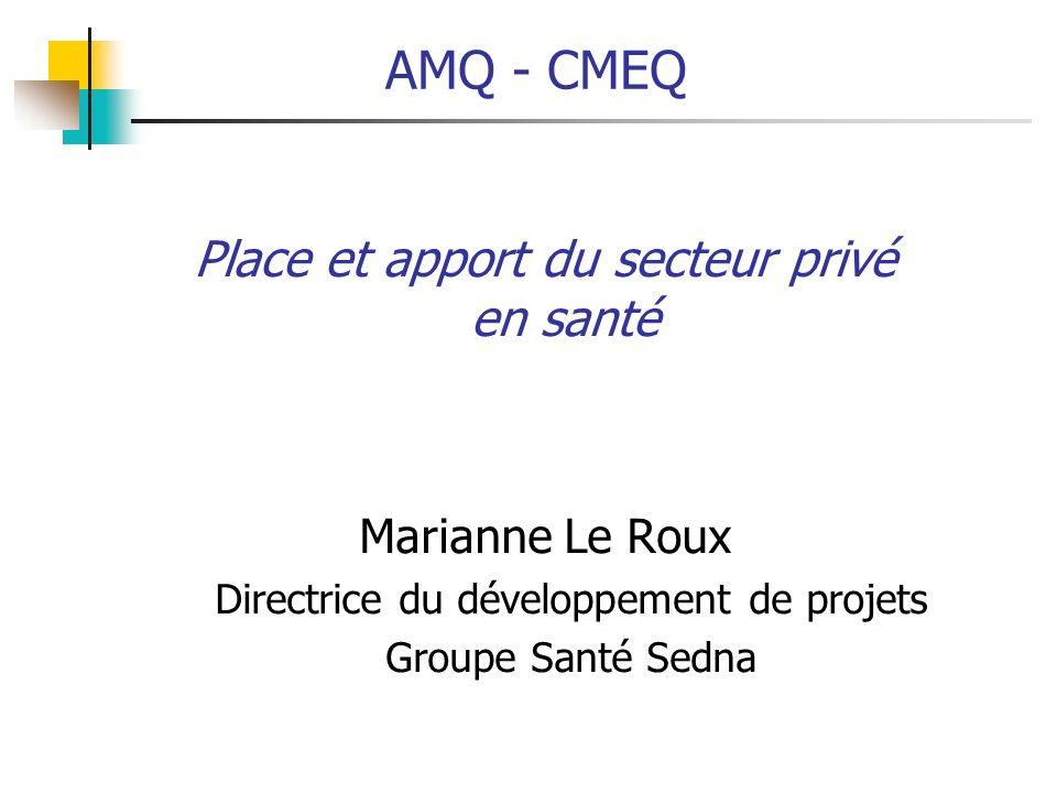 AMQ - CMEQ Place et apport du secteur privé en santé Marianne Le Roux Directrice du développement de projets Groupe Santé Sedna