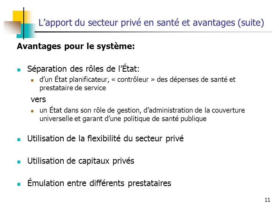 11 Lapport du secteur privé en santé et avantages (suite) Avantages pour le système: Séparation des rôles de lÉtat: dun État planificateur, « contrôle