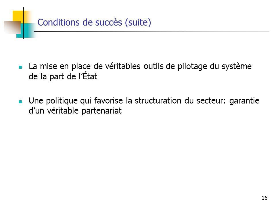 16 Conditions de succès (suite) La mise en place de véritables outils de pilotage du système de la part de lÉtat Une politique qui favorise la structu