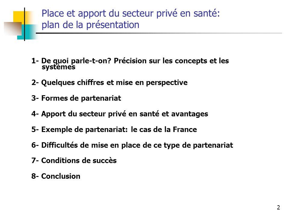 2 Place et apport du secteur privé en santé: plan de la présentation 1- De quoi parle-t-on? Précision sur les concepts et les systèmes 2- Quelques chi