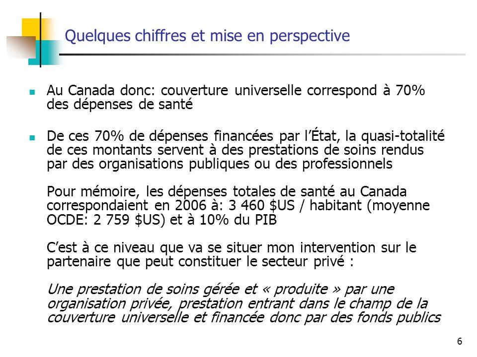 6 Quelques chiffres et mise en perspective Au Canada donc: couverture universelle correspond à 70% des dépenses de santé De ces 70% de dépenses financées par lÉtat, la quasi-totalité de ces montants servent à des prestations de soins rendus par des organisations publiques ou des professionnels Pour mémoire, les dépenses totales de santé au Canada correspondaient en 2006 à: 3 460 $US / habitant (moyenne OCDE: 2 759 $US) et à 10% du PIB Cest à ce niveau que va se situer mon intervention sur le partenaire que peut constituer le secteur privé : Une prestation de soins gérée et « produite » par une organisation privée, prestation entrant dans le champ de la couverture universelle et financée donc par des fonds publics