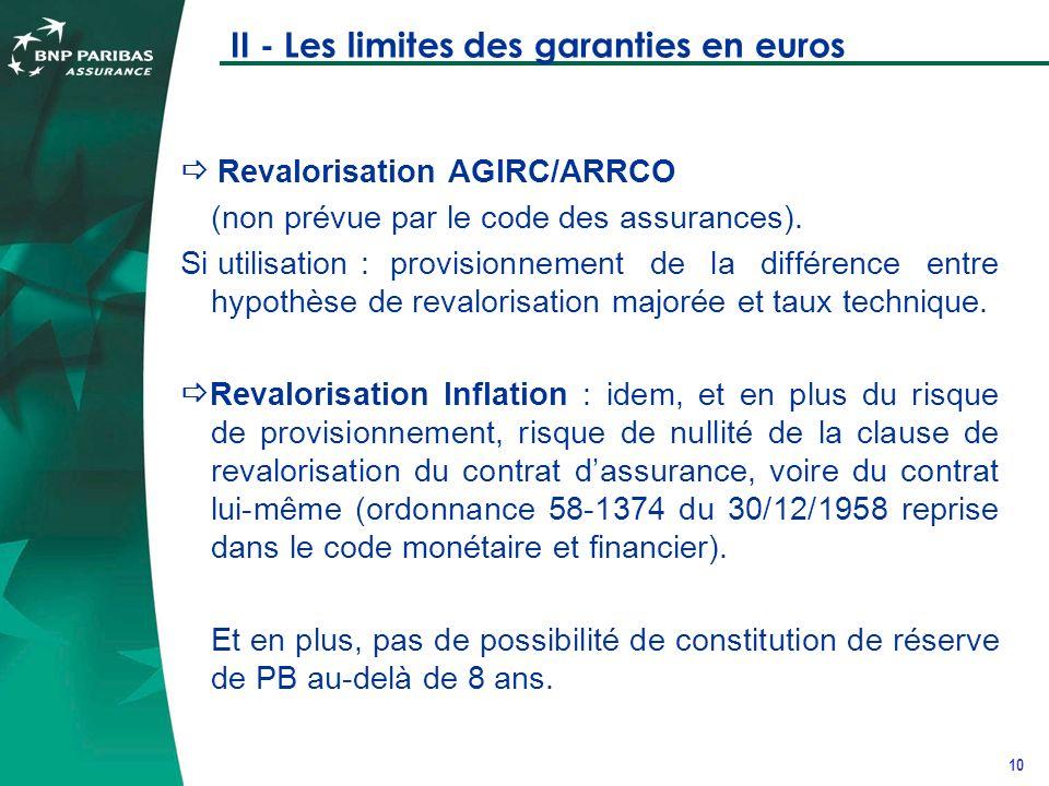 10 II - Les limites des garanties en euros Revalorisation AGIRC/ARRCO (non prévue par le code des assurances).
