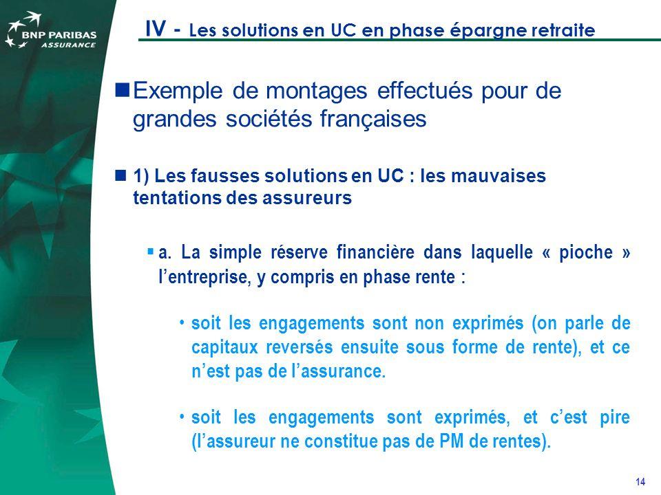 14 IV - Les solutions en UC en phase épargne retraite Exemple de montages effectués pour de grandes sociétés françaises 1) Les fausses solutions en UC : les mauvaises tentations des assureurs a.