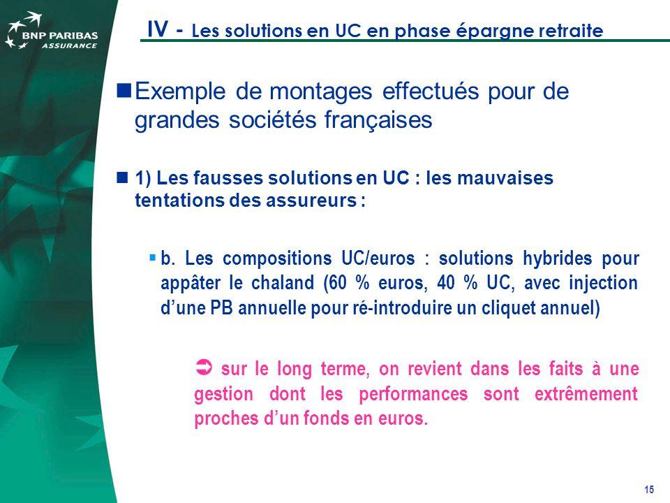 15 IV - Les solutions en UC en phase épargne retraite Exemple de montages effectués pour de grandes sociétés françaises 1) Les fausses solutions en UC : les mauvaises tentations des assureurs : b.