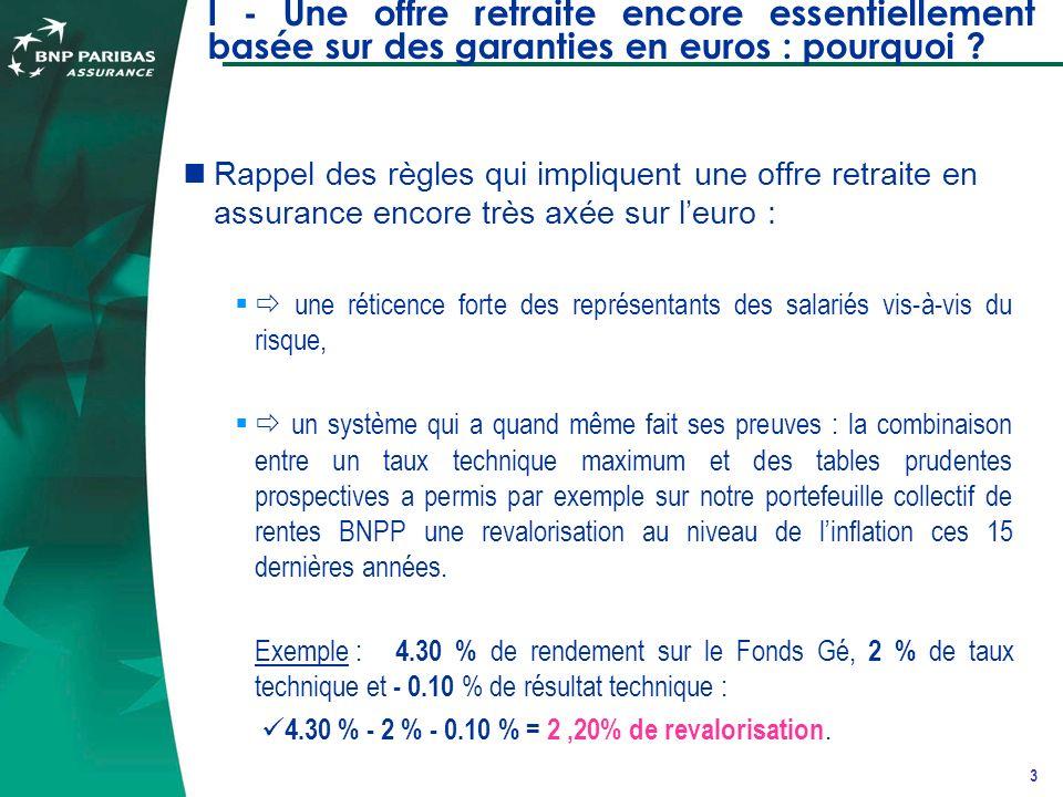 3 I - Une offre retraite encore essentiellement basée sur des garanties en euros : pourquoi .