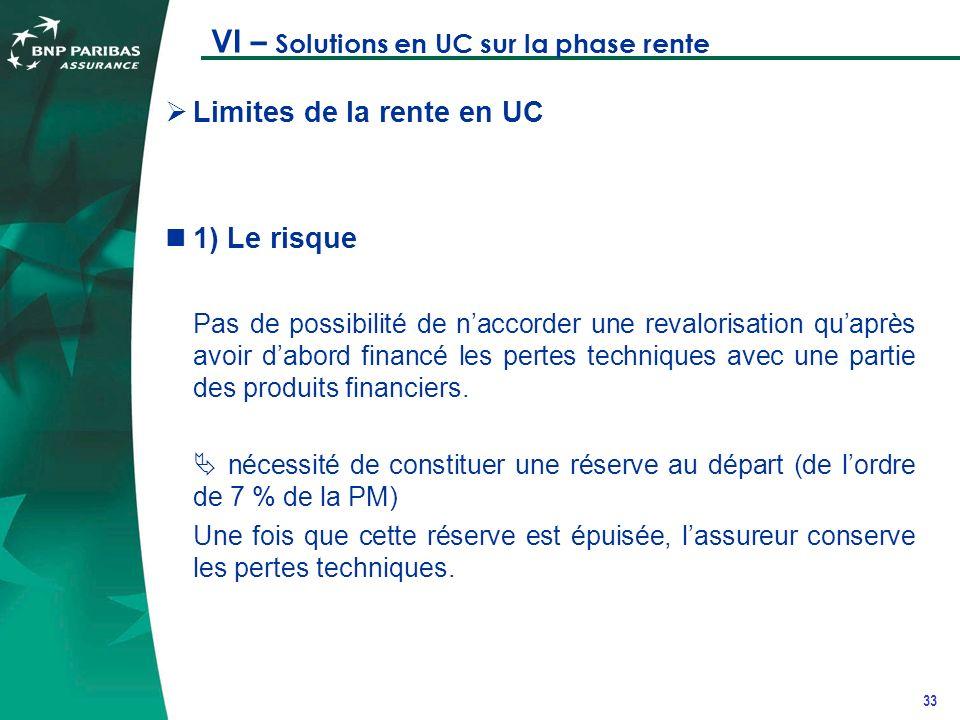 33 VI – Solutions en UC sur la phase rente Limites de la rente en UC 1) Le risque Pas de possibilité de naccorder une revalorisation quaprès avoir dabord financé les pertes techniques avec une partie des produits financiers.