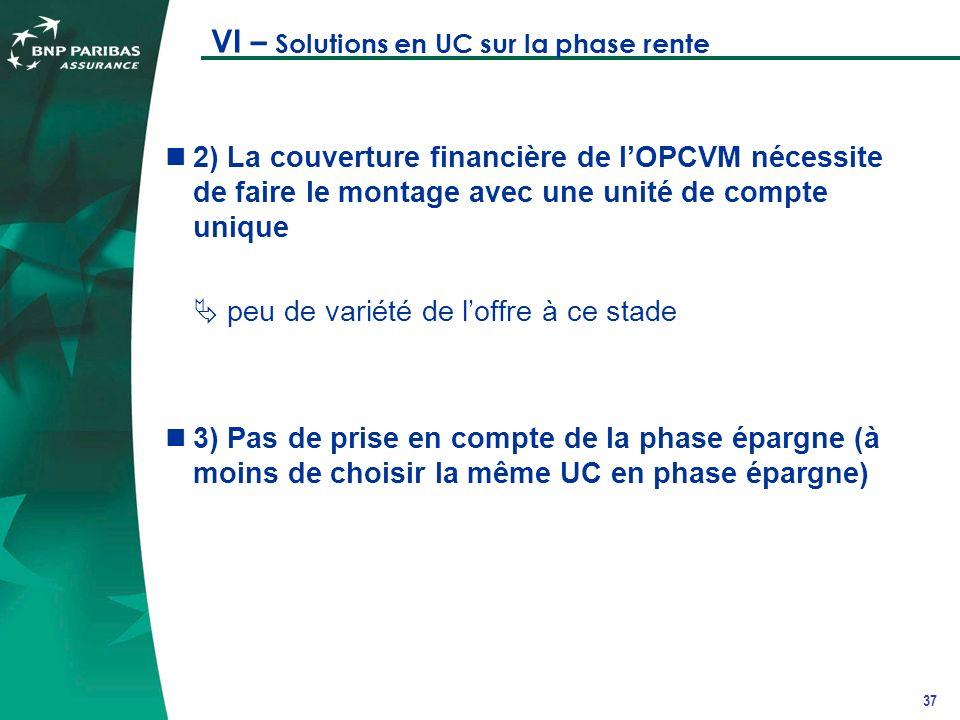 37 VI – Solutions en UC sur la phase rente 2) La couverture financière de lOPCVM nécessite de faire le montage avec une unité de compte unique peu de variété de loffre à ce stade 3) Pas de prise en compte de la phase épargne (à moins de choisir la même UC en phase épargne)