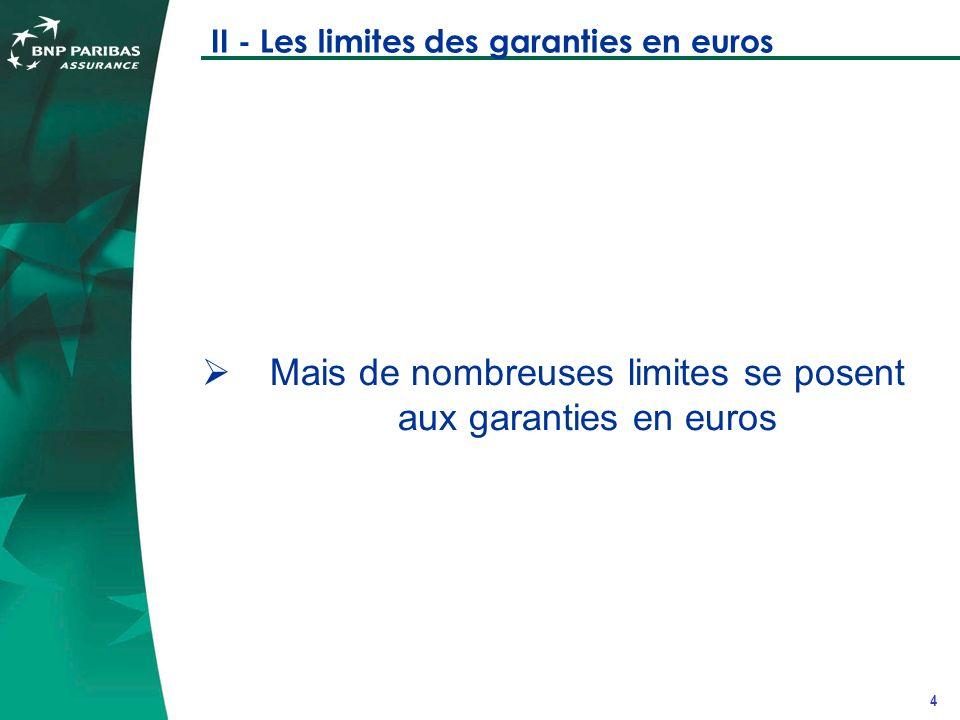 4 II - Les limites des garanties en euros Mais de nombreuses limites se posent aux garanties en euros