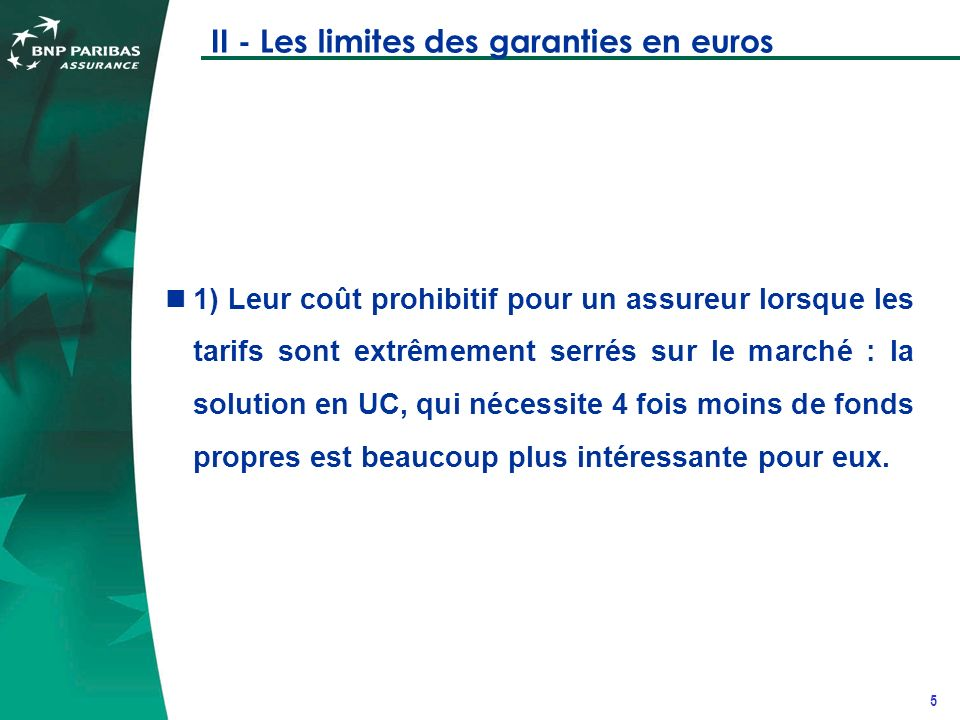 5 II - Les limites des garanties en euros 1) Leur coût prohibitif pour un assureur lorsque les tarifs sont extrêmement serrés sur le marché : la solution en UC, qui nécessite 4 fois moins de fonds propres est beaucoup plus intéressante pour eux.